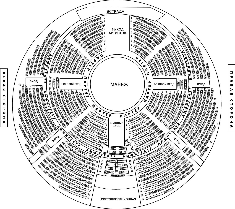 Схема зала в цирке волгограда